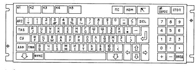 Названия некоторых клавиш